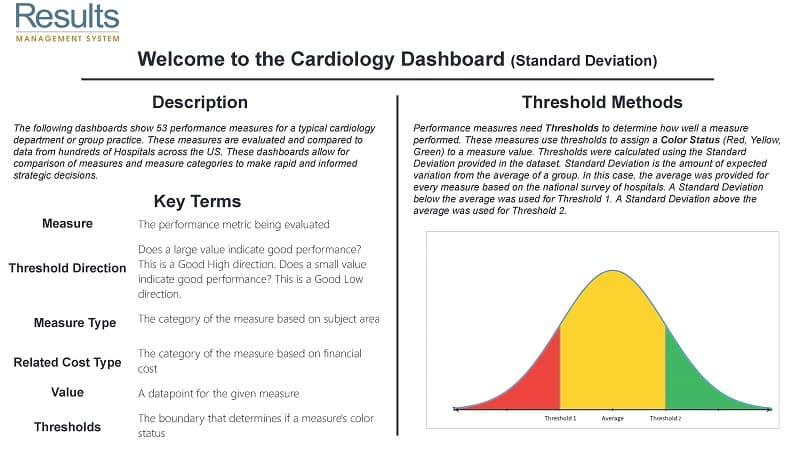 cardiology2