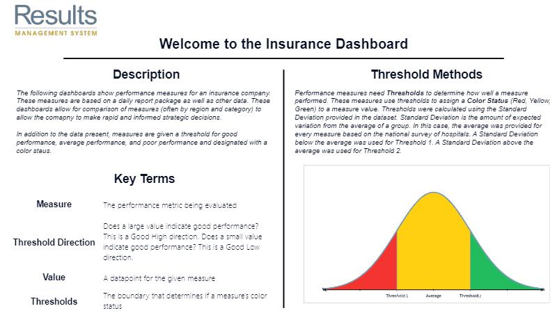 insuranceoperationskpi